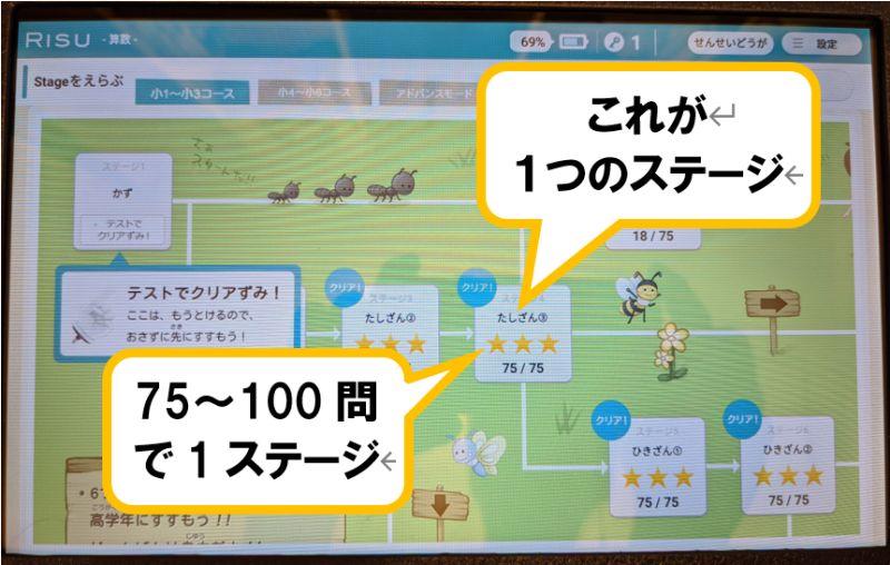 RISU算数のステージ画像