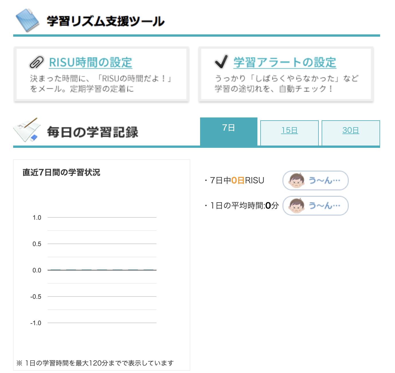 子どもの学習データ管理画面(学習記録)