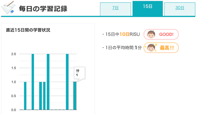 RISU算数マイページ9