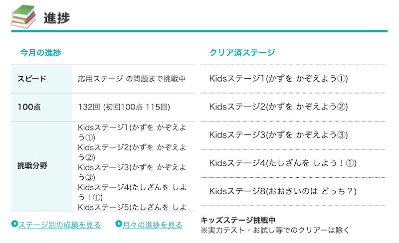 RISU算数マイページ6