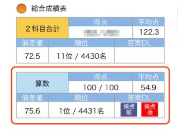 RISU算数でサピックス1位になった画像2